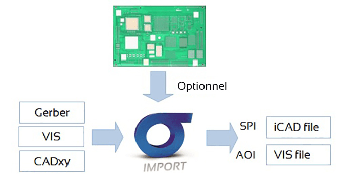 easy-program-spi-aoi